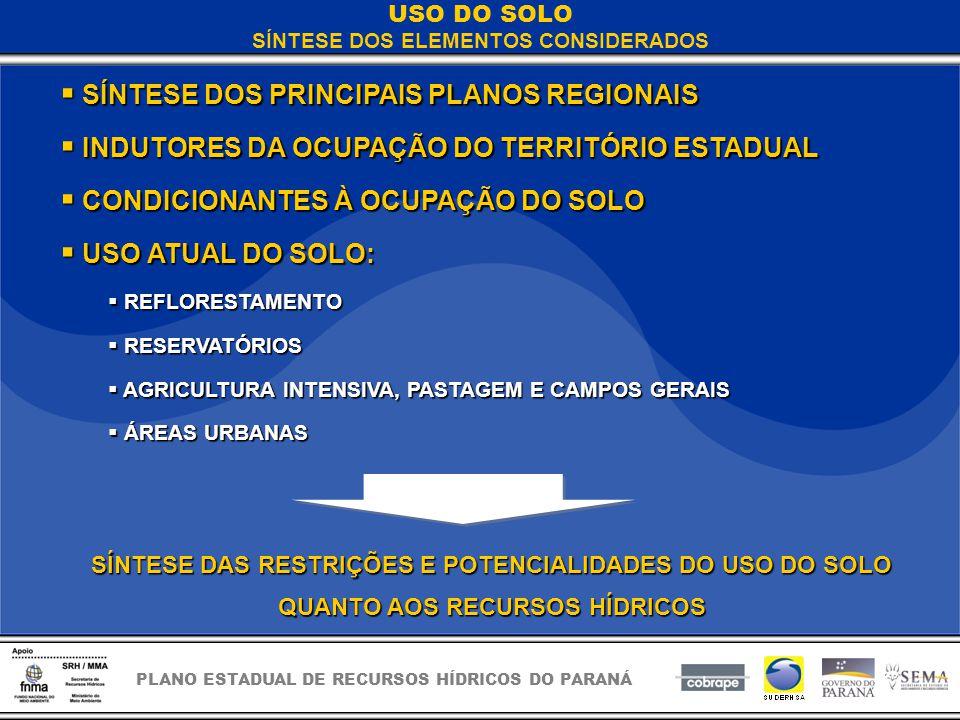 PLANO ESTADUAL DE RECURSOS HÍDRICOS DO PARANÁ SÍNTESE DOS PRINCIPAIS PLANOS REGIONAIS SÍNTESE DOS PRINCIPAIS PLANOS REGIONAIS INDUTORES DA OCUPAÇÃO DO TERRITÓRIO ESTADUAL INDUTORES DA OCUPAÇÃO DO TERRITÓRIO ESTADUAL CONDICIONANTES À OCUPAÇÃO DO SOLO CONDICIONANTES À OCUPAÇÃO DO SOLO USO ATUAL DO SOLO: USO ATUAL DO SOLO: REFLORESTAMENTO REFLORESTAMENTO RESERVATÓRIOS RESERVATÓRIOS AGRICULTURA INTENSIVA, PASTAGEM E CAMPOS GERAIS AGRICULTURA INTENSIVA, PASTAGEM E CAMPOS GERAIS ÁREAS URBANAS ÁREAS URBANAS SÍNTESE DAS RESTRIÇÕES E POTENCIALIDADES DO USO DO SOLO QUANTO AOS RECURSOS HÍDRICOS USO DO SOLO SÍNTESE DOS ELEMENTOS CONSIDERADOS