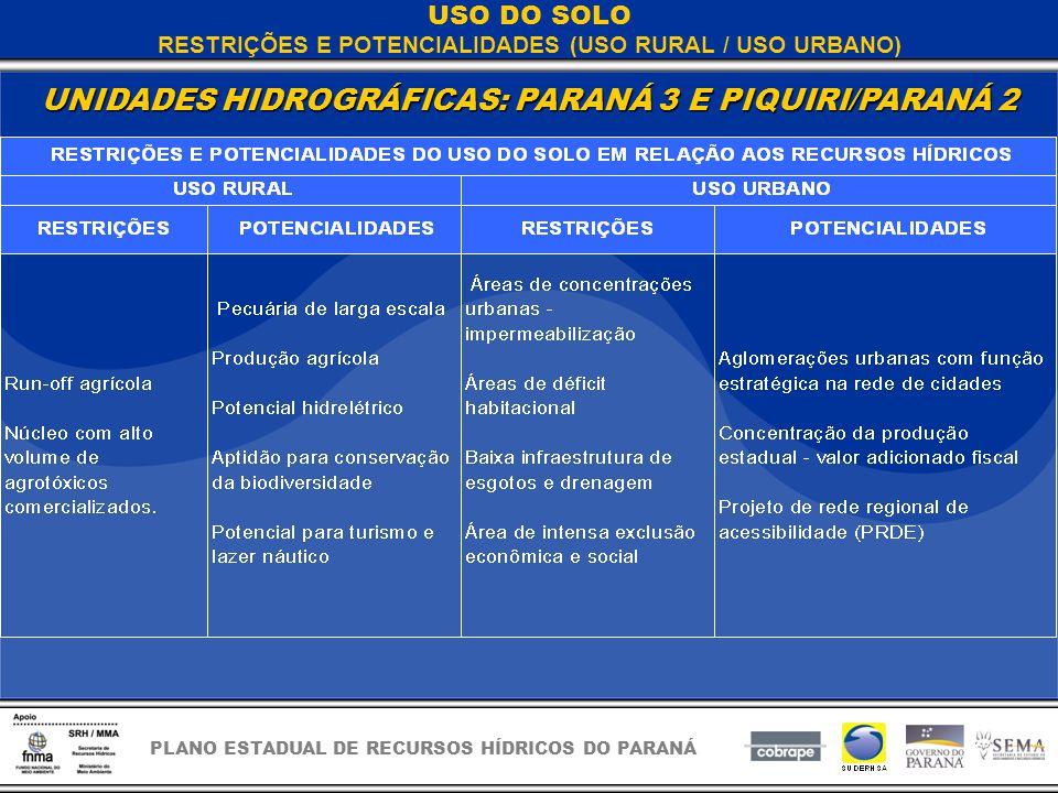 PLANO ESTADUAL DE RECURSOS HÍDRICOS DO PARANÁ USO DO SOLO RESTRIÇÕES E POTENCIALIDADES (USO RURAL / USO URBANO) UNIDADES HIDROGRÁFICAS: PARANÁ 3 E PIQUIRI/PARANÁ 2