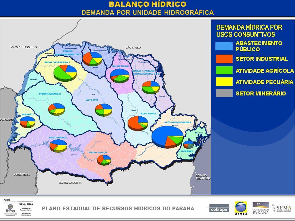 PLANO ESTADUAL DE RECURSOS HÍDRICOS DO PARANÁ BALANÇO HÍDRICO DEMANDA POR UNIDADE HIDROGRÁFICA