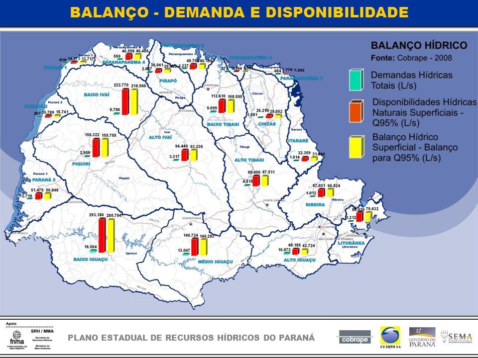 PLANO ESTADUAL DE RECURSOS HÍDRICOS DO PARANÁ BALANÇO - DEMANDA E DISPONIBILIDADE