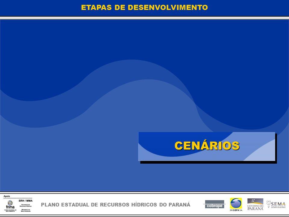 PLANO ESTADUAL DE RECURSOS HÍDRICOS DO PARANÁ CENÁRIOS ETAPAS DE DESENVOLVIMENTO