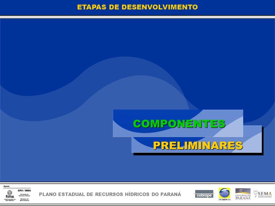 PLANO ESTADUAL DE RECURSOS HÍDRICOS DO PARANÁ PROGRAMAS PRELIMINARES ETAPAS DE DESENVOLVIMENTO COMPONENTES