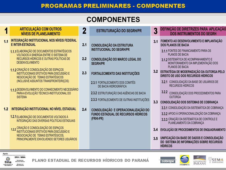 PLANO ESTADUAL DE RECURSOS HÍDRICOS DO PARANÁ PROGRAMAS PRELIMINARES - COMPONENTES