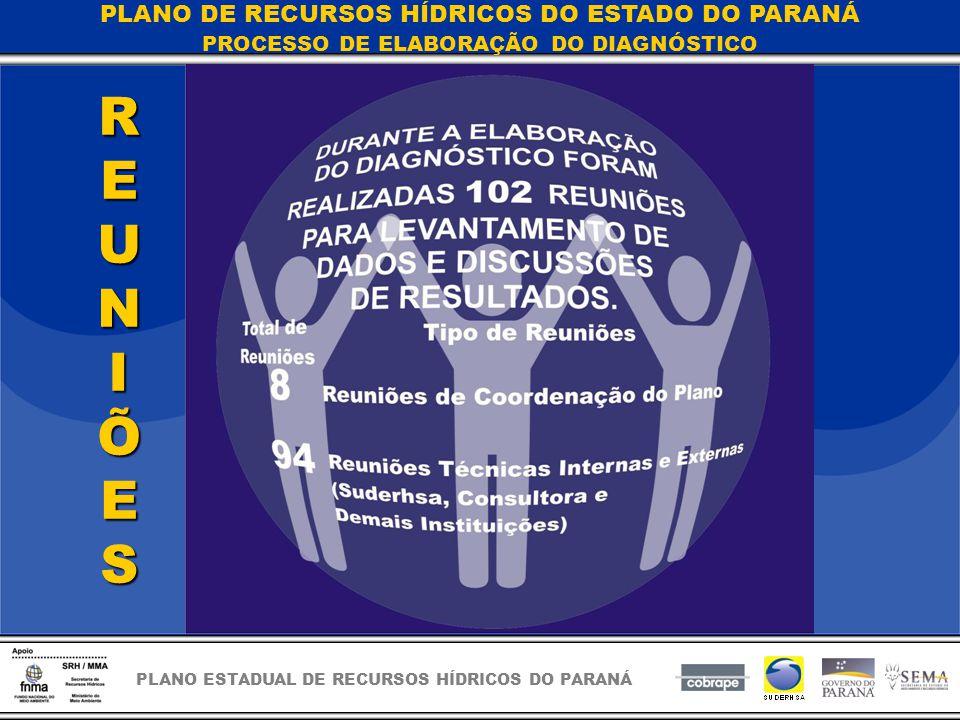 PLANO ESTADUAL DE RECURSOS HÍDRICOS DO PARANÁ PLANO DE RECURSOS HÍDRICOS DO ESTADO DO PARANÁ PROCESSO DE ELABORAÇÃO DO DIAGNÓSTICO REUNIÕES