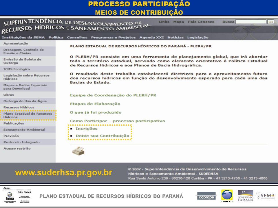 PLANO ESTADUAL DE RECURSOS HÍDRICOS DO PARANÁ www.suderhsa.pr.gov.br PROCESSO PARTICIPAÇÃO MEIOS DE CONTRIBUIÇÃO