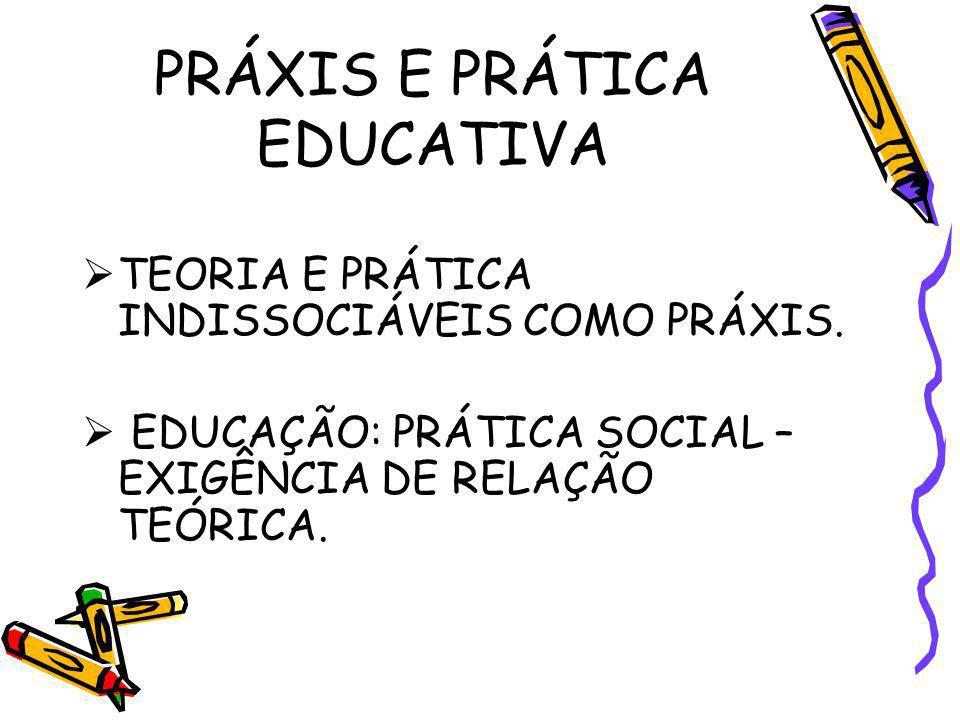 PRÁXIS E PRÁTICA EDUCATIVA TEORIA E PRÁTICA INDISSOCIÁVEIS COMO PRÁXIS. EDUCAÇÃO: PRÁTICA SOCIAL – EXIGÊNCIA DE RELAÇÃO TEÓRICA.