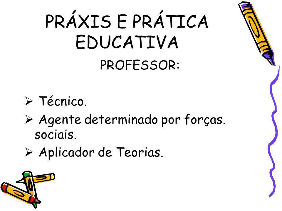 PRÁXIS E PRÁTICA EDUCATIVA PROFESSOR: Técnico. Agente determinado por forças. sociais. Aplicador de Teorias.