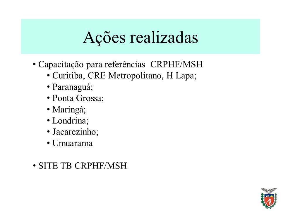 Ações realizadas Capacitação para referências CRPHF/MSH Curitiba, CRE Metropolitano, H Lapa; Paranaguá; Ponta Grossa; Maringá; Londrina; Jacarezinho;