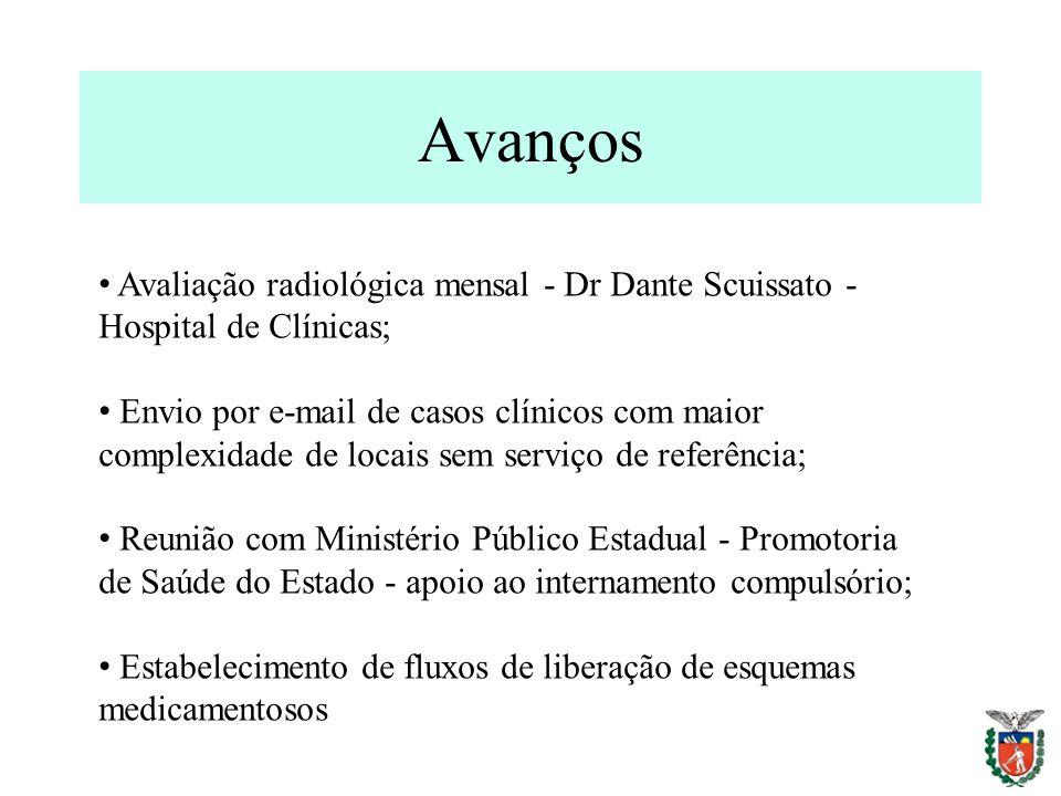 Avanços Avaliação radiológica mensal - Dr Dante Scuissato - Hospital de Clínicas; Envio por e-mail de casos clínicos com maior complexidade de locais