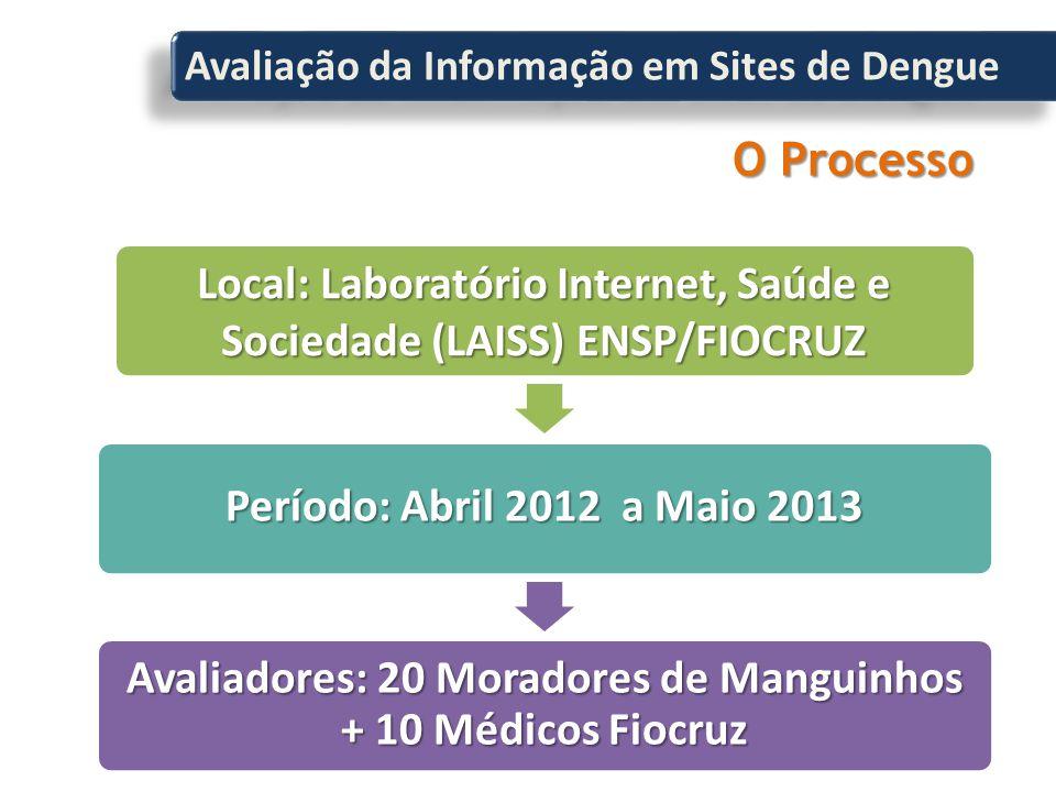 Avaliação da Informação em Sites de Dengue O Processo Local: Laboratório Internet, Saúde e Sociedade (LAISS) ENSP/FIOCRUZ Período: Abril 2012 a Maio 2013 Avaliadores: 20 Moradores de Manguinhos + 10 Médicos Fiocruz