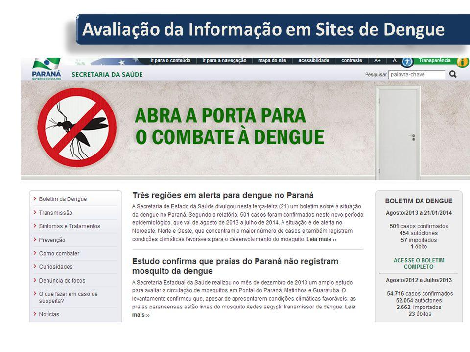 Avaliação da Informação em Sites de Dengue