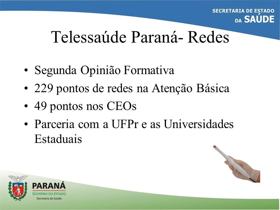Telessaúde Paraná- Redes Segunda Opinião Formativa 229 pontos de redes na Atenção Básica 49 pontos nos CEOs Parceria com a UFPr e as Universidades Est