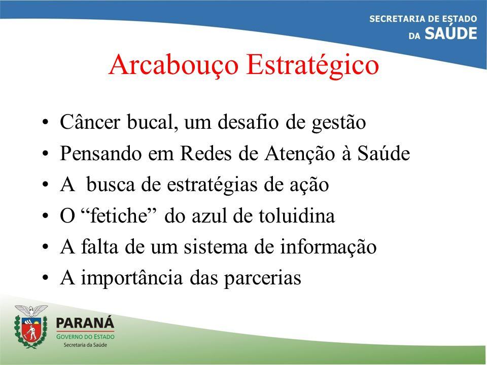 Arcabouço Estratégico Câncer bucal, um desafio de gestão Pensando em Redes de Atenção à Saúde A busca de estratégias de ação O fetiche do azul de tolu