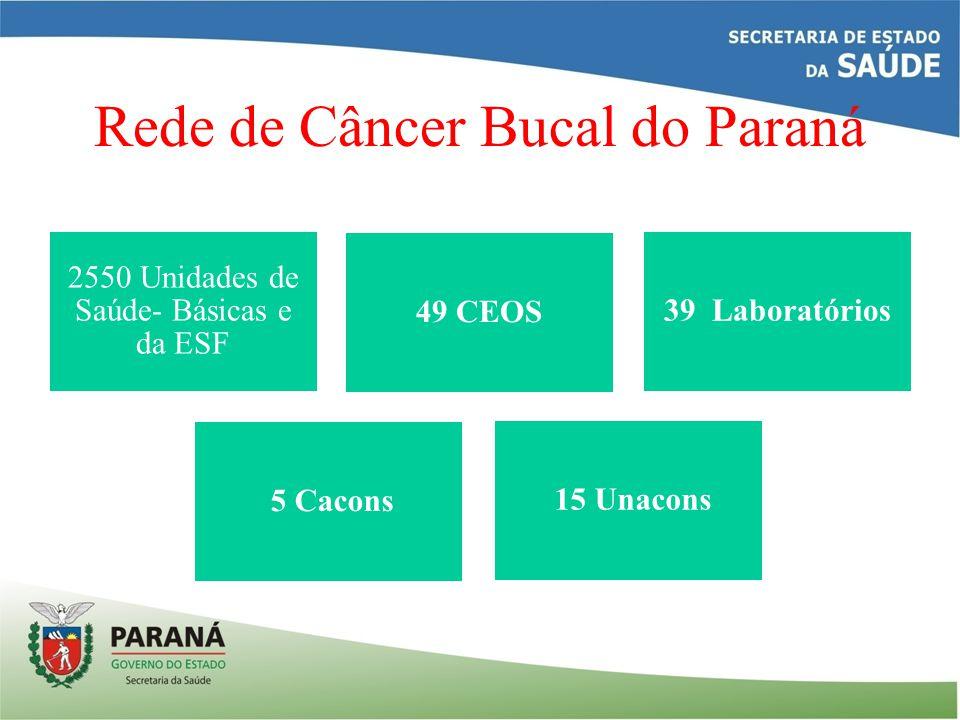 Rede de Câncer Bucal do Paraná 2550 Unidades de Saúde- Básicas e da ESF 49 CEOS 39 Laboratórios 5 Cacons 15 Unacons