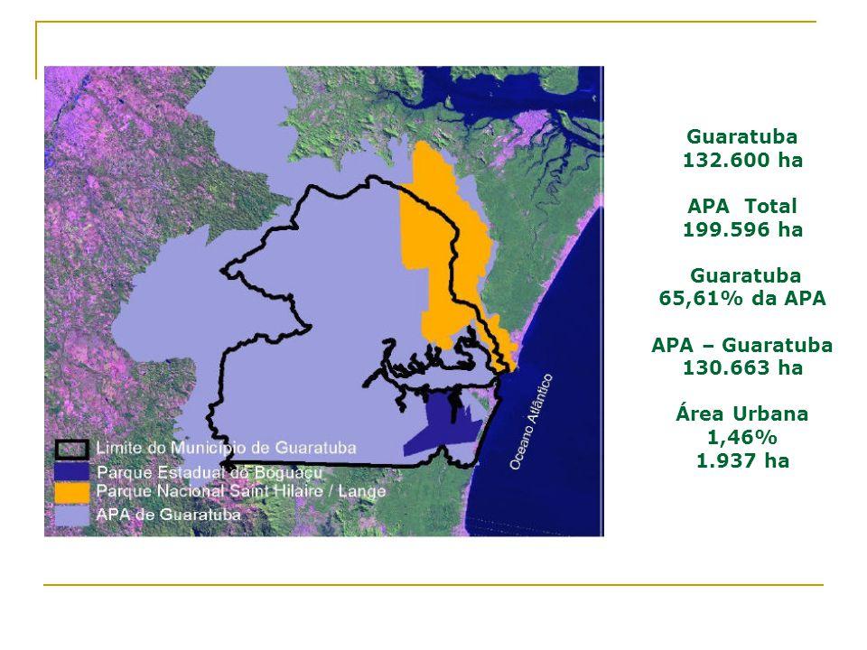Loteamentos do município Fonte: Plano Diretor