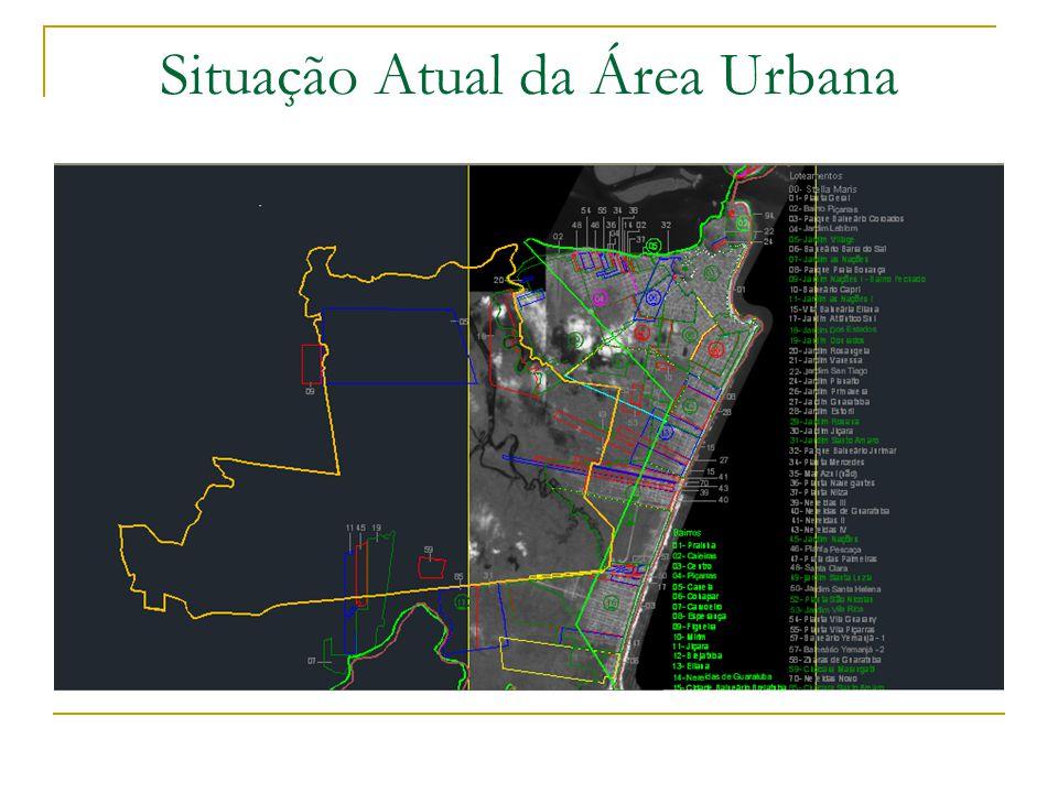 Situação Atual da Área Urbana