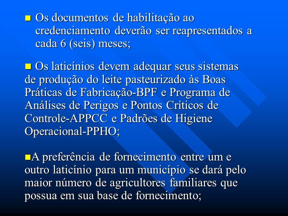 Os documentos de habilitação ao credenciamento deverão ser reapresentados a cada 6 (seis) meses; Os documentos de habilitação ao credenciamento deverão ser reapresentados a cada 6 (seis) meses; Os laticínios devem adequar seus sistemas de produção do leite pasteurizado às Boas Práticas de Fabricação-BPF e Programa de Análises de Perigos e Pontos Críticos de Controle-APPCC e Padrões de Higiene Operacional-PPHO; Os laticínios devem adequar seus sistemas de produção do leite pasteurizado às Boas Práticas de Fabricação-BPF e Programa de Análises de Perigos e Pontos Críticos de Controle-APPCC e Padrões de Higiene Operacional-PPHO; A preferência de fornecimento entre um e outro laticínio para um município se dará pelo maior número de agricultores familiares que possua em sua base de fornecimento; A preferência de fornecimento entre um e outro laticínio para um município se dará pelo maior número de agricultores familiares que possua em sua base de fornecimento;