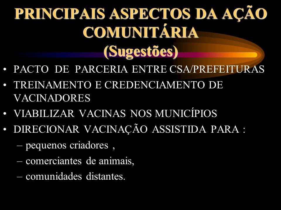 PRINCIPAIS ASPECTOS DA AÇÃO COMUNITÁRIA (Sugestões) PACTO DE PARCERIA ENTRE CSA/PREFEITURAS TREINAMENTO E CREDENCIAMENTO DE VACINADORES VIABILIZAR VACINAS NOS MUNICÍPIOS DIRECIONAR VACINAÇÃO ASSISTIDA PARA : –pequenos criadores, –comerciantes de animais, –comunidades distantes.
