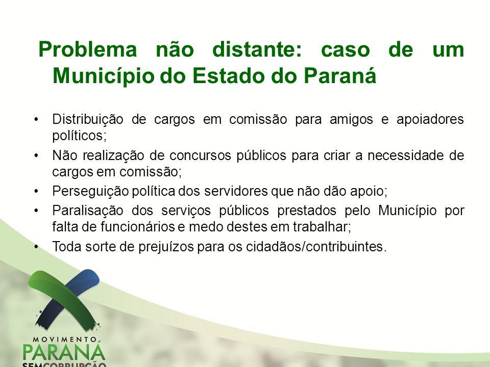 Problema não distante: caso de um Município do Estado do Paraná Distribuição de cargos em comissão para amigos e apoiadores políticos; Não realização