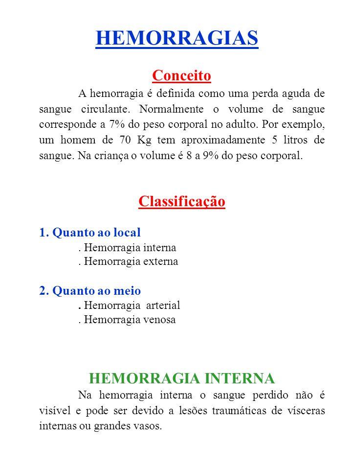 HEMORRAGIAS Conceito A hemorragia é definida como uma perda aguda de sangue circulante. Normalmente o volume de sangue corresponde a 7% do peso corpor