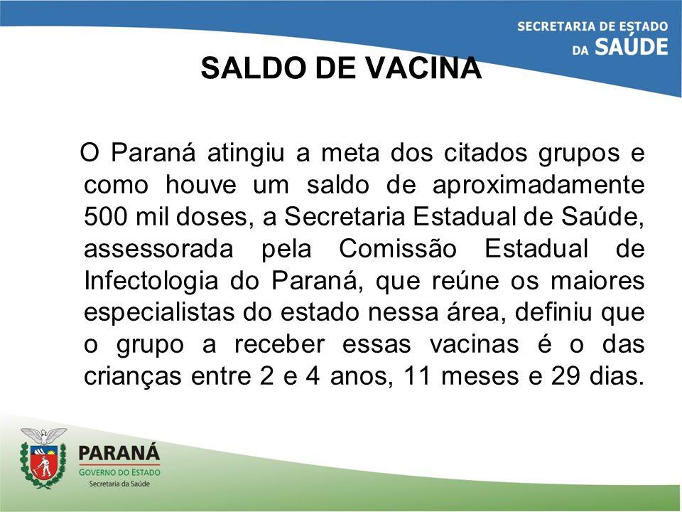 SALDO DE VACINA O Paraná atingiu a meta dos citados grupos e como houve um saldo de aproximadamente 500 mil doses, a Secretaria Estadual de Saúde, ass