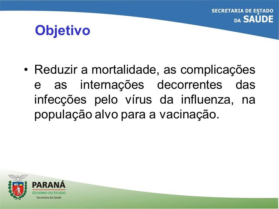 Objetivo Reduzir a mortalidade, as complicações e as internações decorrentes das infecções pelo vírus da influenza, na população alvo para a vacinação
