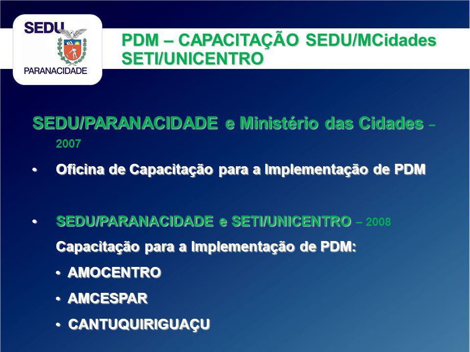 SEDU/PARANACIDADE e Ministério das Cidades SEDU/PARANACIDADE e Ministério das Cidades – 2007 Oficina de Capacitação para a Implementação de PDM Oficin