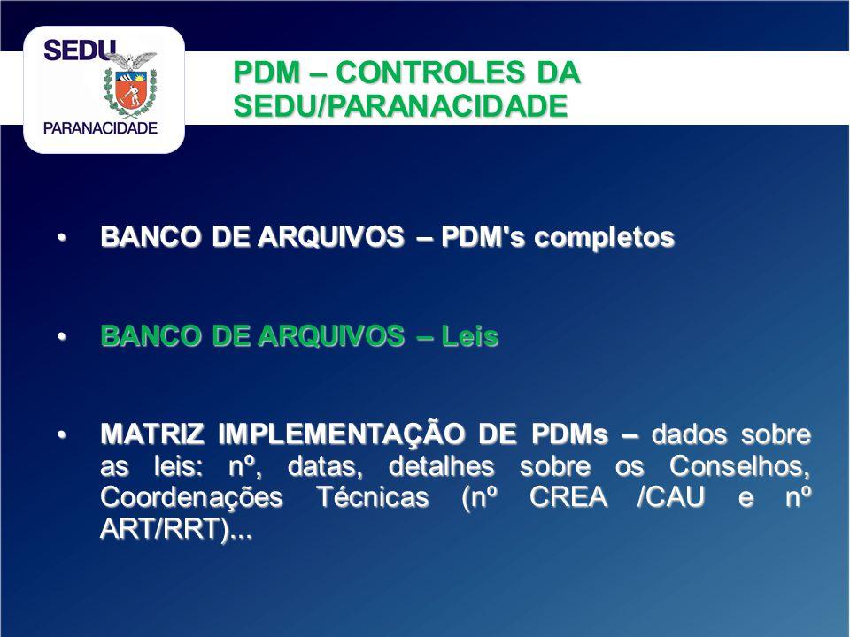 BANCO DE ARQUIVOS – PDM's completos BANCO DE ARQUIVOS – PDM's completos BANCO DE ARQUIVOS – Leis BANCO DE ARQUIVOS – Leis MATRIZ IMPLEMENTAÇÃO DE PDMs