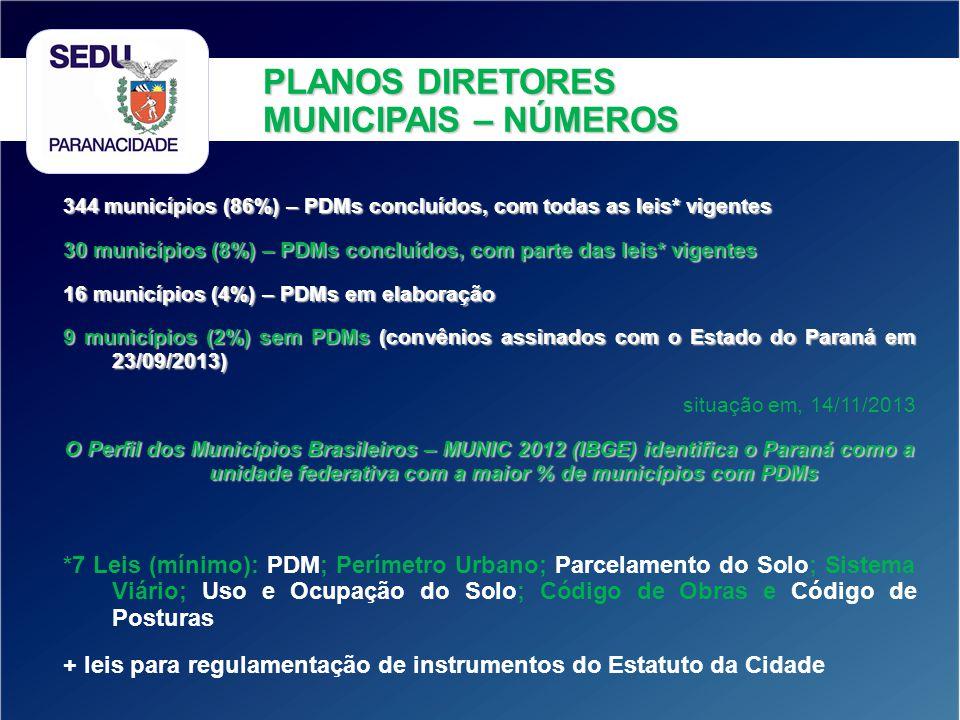 344 municípios (86%) – PDMs concluídos, com todas as leis* vigentes 30 municípios (8%) – PDMs concluídos, com parte das leis* vigentes 16 municípios (