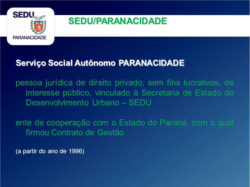 Estado do Paraná e Municípios Antecessores da SEDU/PARANACIDADE Fundação/Instituto de Assistência aos Municípios do Estado do Paraná – FAMEPAR Fundação/Instituto de Assistência aos Municípios do Estado do Paraná – FAMEPAR (1971 – 1996) gestão: - recursos de agentes financeiros internacionais (BIRD e BID), a partir de 1983 - Fundo Estadual de Desenvolvimento Urbano – FDU, a partir de 1988 Departamento de Assistência Técnica aos Municípios – DATM Departamento de Assistência Técnica aos Municípios – DATM (1948 – 1971)