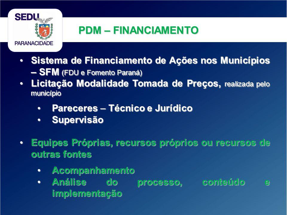 PDM – FINANCIAMENTO Sistema de Financiamento de Ações nos Municípios – SFM (FDU e Fomento Paraná) Sistema de Financiamento de Ações nos Municípios – S