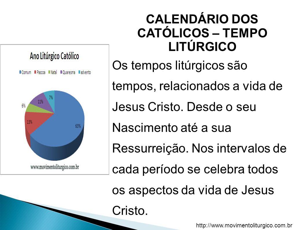 CALENDÁRIO DOS CATÓLICOS – TEMPO LITÚRGICO Os tempos litúrgicos são tempos, relacionados a vida de Jesus Cristo.