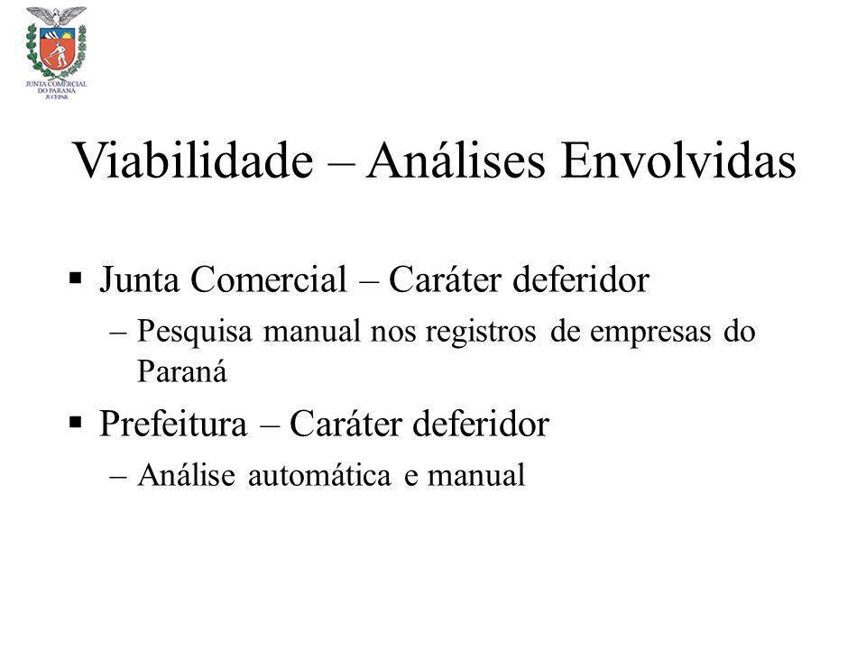 Viabilidade – Análises Envolvidas Junta Comercial – Caráter deferidor –Pesquisa manual nos registros de empresas do Paraná Prefeitura – Caráter deferi