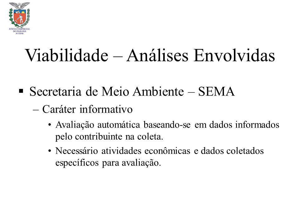 Viabilidade – Análises Envolvidas Secretaria de Meio Ambiente – SEMA –Caráter informativo Avaliação automática baseando-se em dados informados pelo co