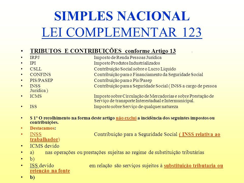SIMPLES NACIONAL LEI COMPLEMENTAR 123 TRIBUTOS E CONTRIBUIÇÕES conforme Artigo 13 : IRPJImposto de Renda Pessoas Jurídica IPIImposto Produtos Industri