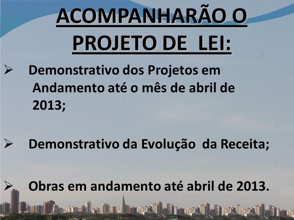 Demonstrativo dos Projetos em Andamento até o mês de abril de 2013; Demonstrativo da Evolução da Receita; Obras em andamento até abril de 2013.
