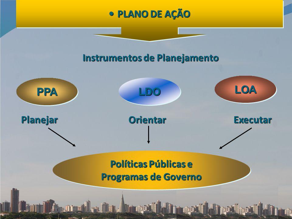 PLANO DE AÇÃO PLANO DE AÇÃO Instrumentos de Planejamento PPAPPA LDOLDO LOALOA PlanejarOrientarExecutar Políticas Públicas e Programas de Governo Políticas Públicas e Programas de Governo