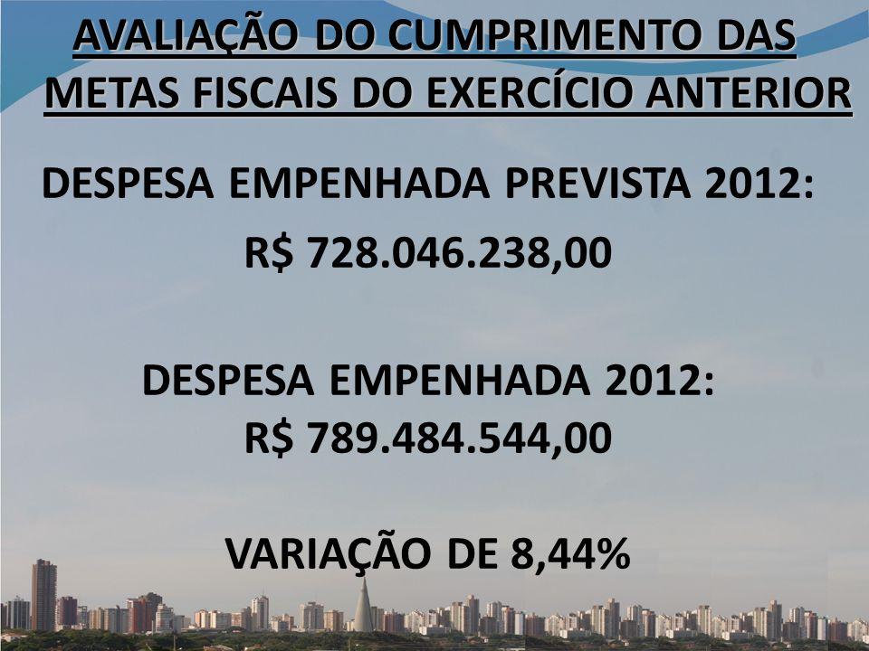 DESPESA EMPENHADA PREVISTA 2012: R$ 728.046.238,00 DESPESA EMPENHADA 2012: R$ 789.484.544,00 VARIAÇÃO DE 8,44% AVALIAÇÃO DO CUMPRIMENTO DAS METAS FISCAIS DO EXERCÍCIO ANTERIOR