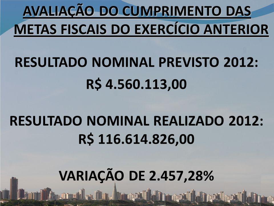 RESULTADO NOMINAL PREVISTO 2012: R$ 4.560.113,00 RESULTADO NOMINAL REALIZADO 2012: R$ 116.614.826,00 VARIAÇÃO DE 2.457,28% AVALIAÇÃO DO CUMPRIMENTO DAS METAS FISCAIS DO EXERCÍCIO ANTERIOR