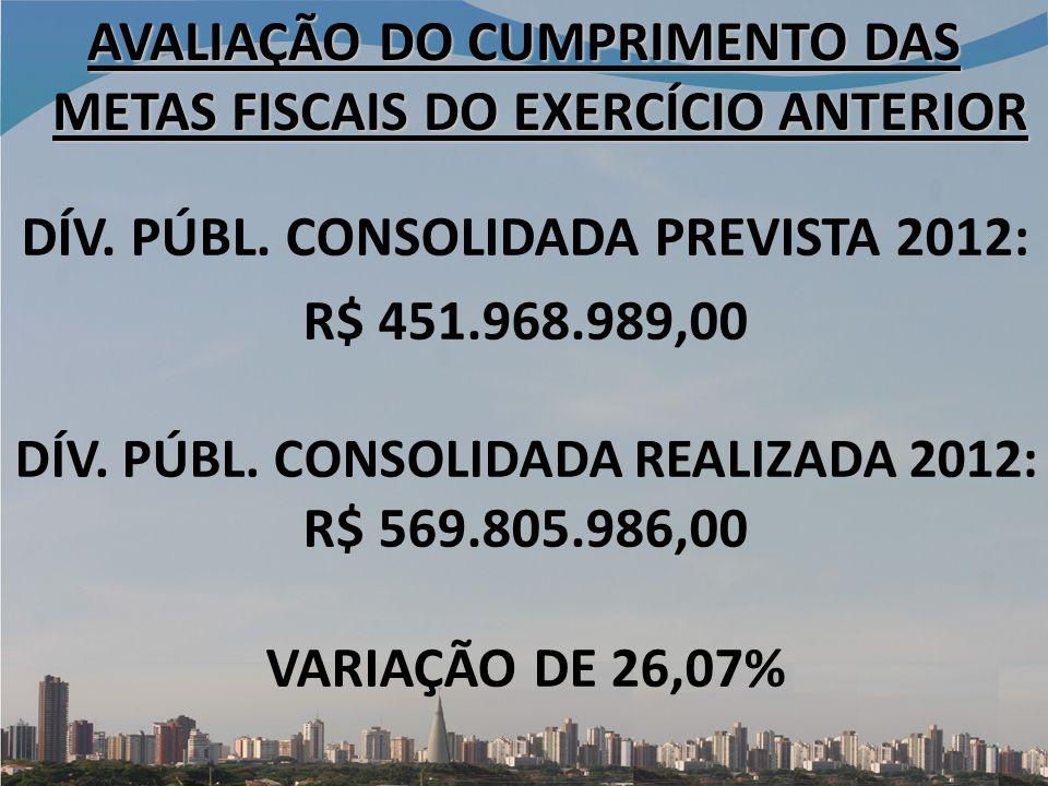 DÍV.PÚBL. CONSOLIDADA PREVISTA 2012: R$ 451.968.989,00 DÍV.
