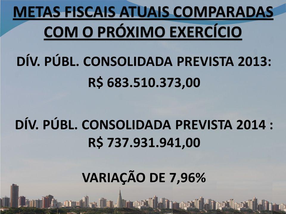 DÍV.PÚBL. CONSOLIDADA PREVISTA 2013: R$ 683.510.373,00 DÍV.