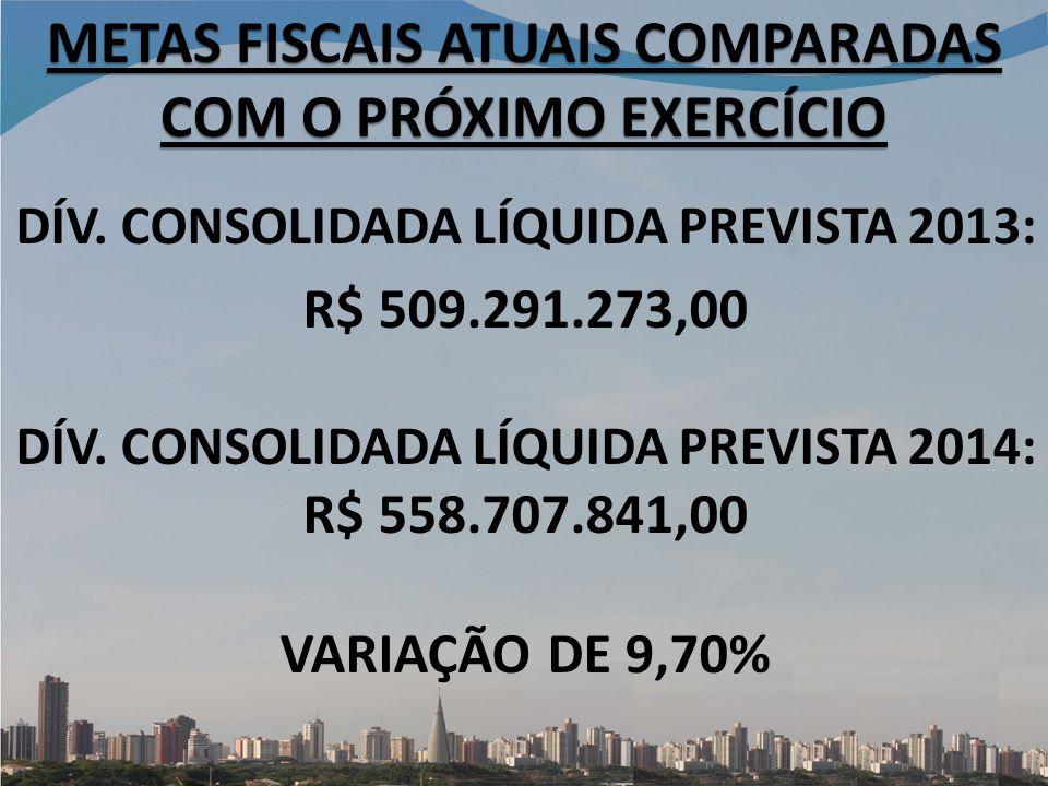 DÍV.CONSOLIDADA LÍQUIDA PREVISTA 2013: R$ 509.291.273,00 DÍV.