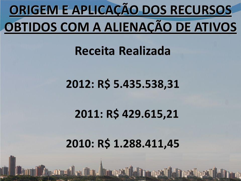 ORIGEM E APLICAÇÃO DOS RECURSOS OBTIDOS COM A ALIENAÇÃO DE ATIVOS Receita Realizada 2012: R$ 5.435.538,31 2011: R$ 429.615,21 2010: R$ 1.288.411,45