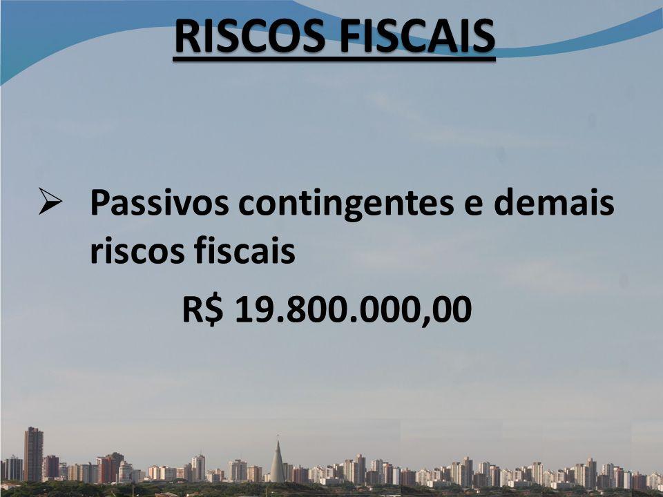 RISCOS FISCAIS Passivos contingentes e demais riscos fiscais R$ 19.800.000,00