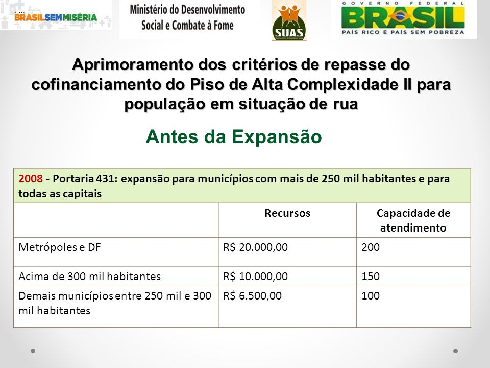 Aprimoramento dos critérios de repasse do cofinanciamento do Piso de Alta Complexidade II para população em situação de rua 2008 - Portaria 431: expan