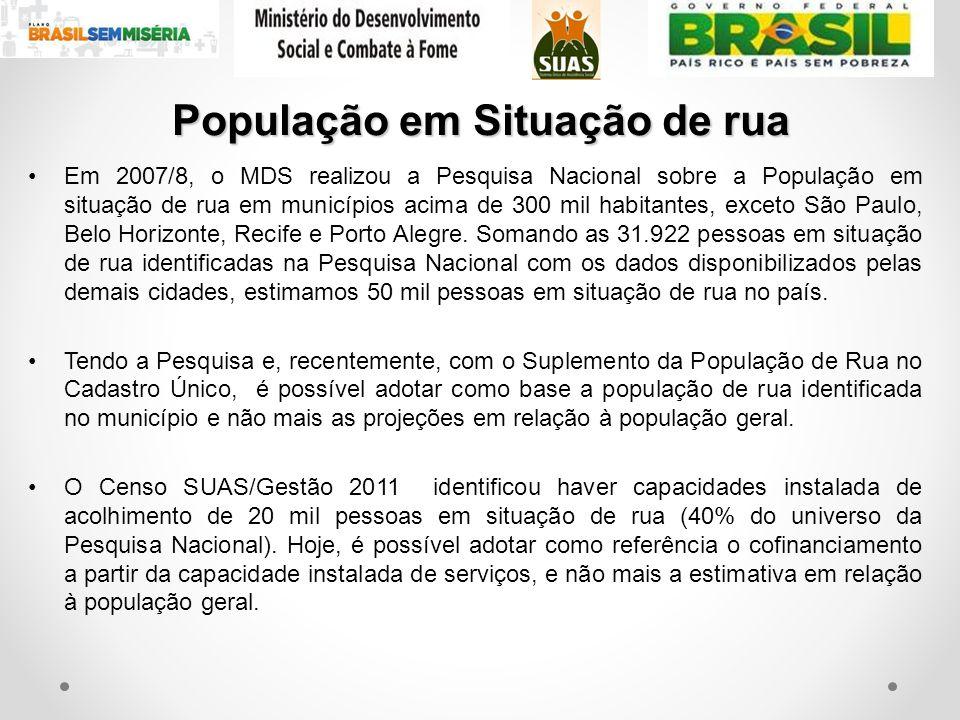 População em Situação de rua Em 2007/8, o MDS realizou a Pesquisa Nacional sobre a População em situação de rua em municípios acima de 300 mil habitan