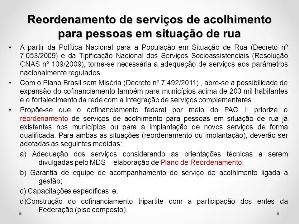 Reordenamento de serviços de acolhimento para pessoas em situação de rua A partir da Política Nacional para a População em Situação de Rua (Decreto nº