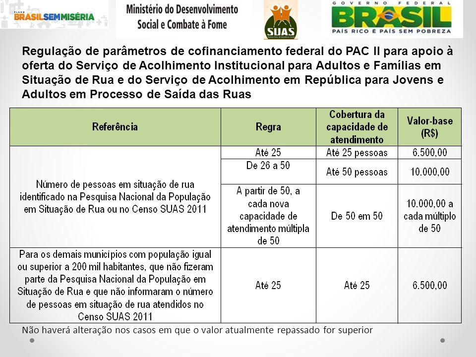 Regulação de parâmetros de cofinanciamento federal do PAC II para apoio à oferta do Serviço de Acolhimento Institucional para Adultos e Famílias em Si