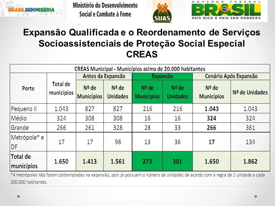 Expansão Qualificada e o Reordenamento de Serviços Socioassistenciais de Proteção Social Especial CREAS