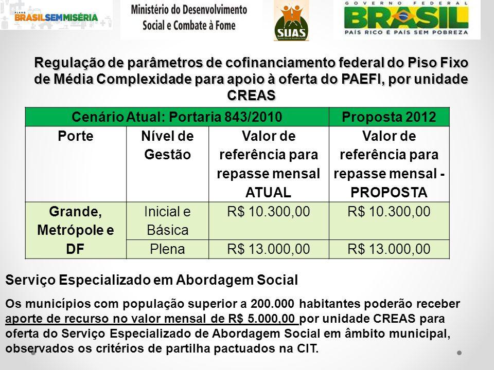 Serviço Especializado em Abordagem Social Os municípios com população superior a 200.000 habitantes poderão receber aporte de recurso no valor mensal